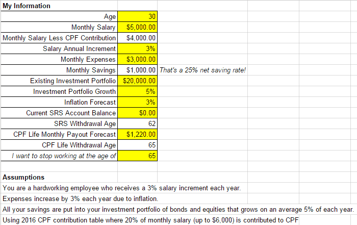 Free Singapore Retirement Planning Simulation Spreadsheet – Retirement Planning Worksheet